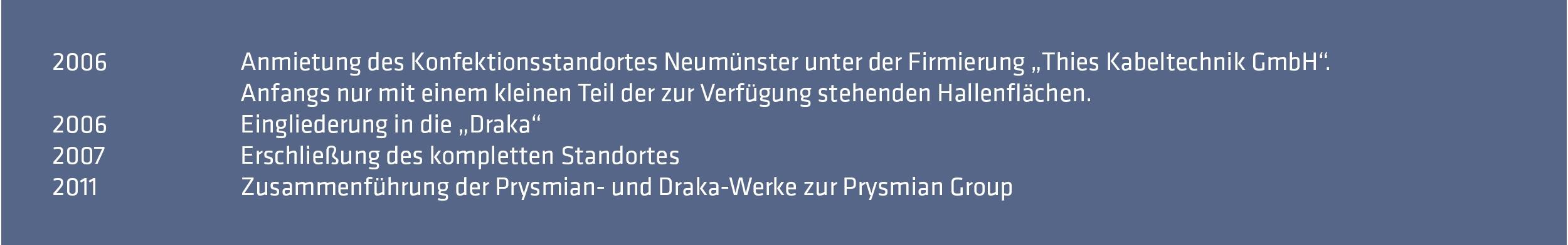 Historische Entwicklung des Standortes Neumünster