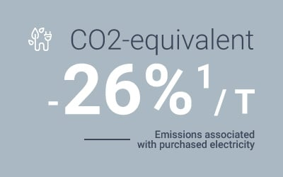 key-sustainability-numbers-from-word-barbato-co2-equivalent-emissions-associated.jpg