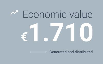 key-sustainability-numbers-from-word-barbato-economics-values-euro-1710.jpg