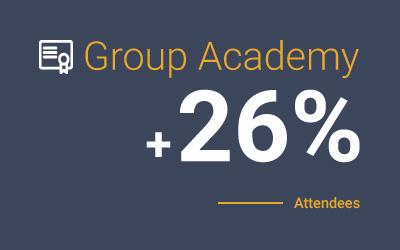 key-sustainability-numbers-from-word-barbato-group-academy-piu-26-per100.jpg